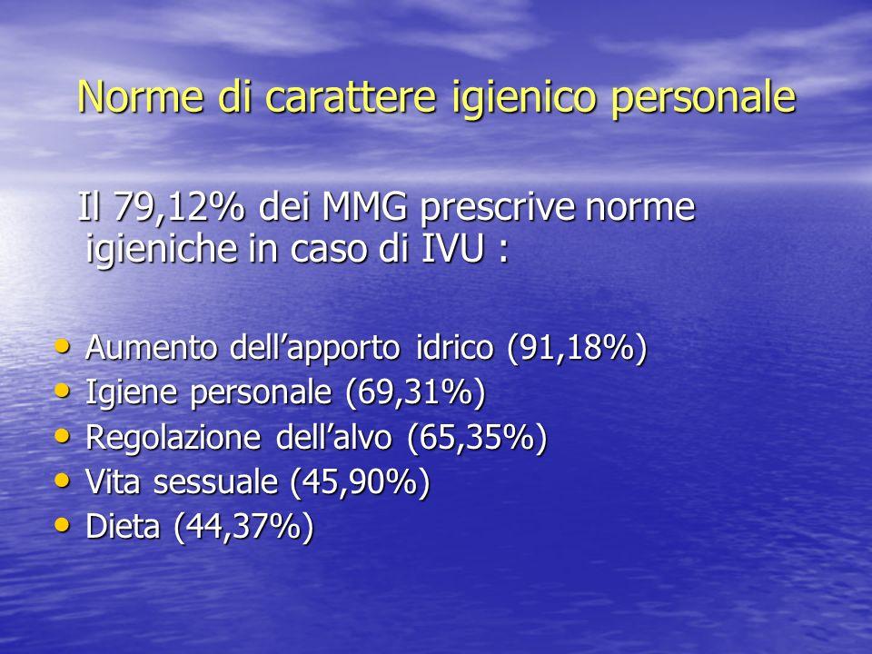Norme di carattere igienico personale Il 79,12% dei MMG prescrive norme igieniche in caso di IVU : Il 79,12% dei MMG prescrive norme igieniche in caso