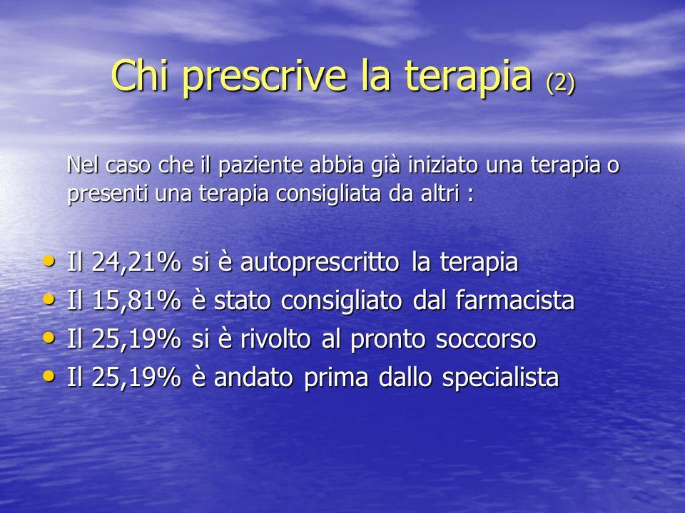 Chi prescrive la terapia (2) Nel caso che il paziente abbia già iniziato una terapia o presenti una terapia consigliata da altri : Nel caso che il paz