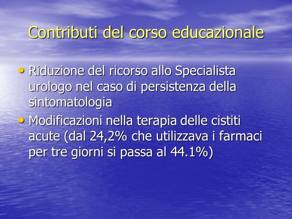 Contributi del corso educazionale Riduzione del ricorso allo Specialista urologo nel caso di persistenza della sintomatologia Riduzione del ricorso al