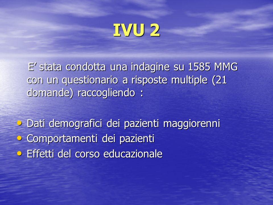 IVU 2 E stata condotta una indagine su 1585 MMG con un questionario a risposte multiple (21 domande) raccogliendo : E stata condotta una indagine su 1