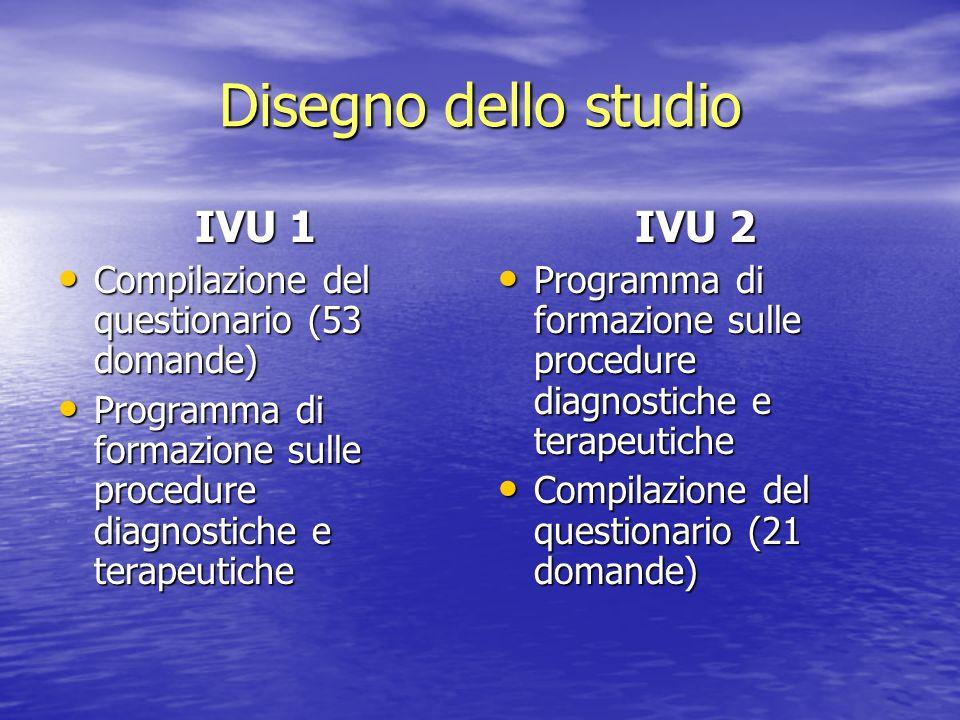 Disegno dello studio IVU 1 IVU 1 Compilazione del questionario (53 domande) Compilazione del questionario (53 domande) Programma di formazione sulle p