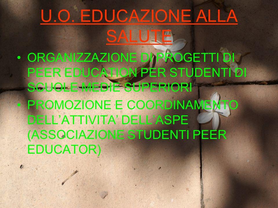 U.O. EDUCAZIONE ALLA SALUTE ORGANIZZAZIONE DI PROGETTI DI PEER EDUCATION PER STUDENTI DI SCUOLE MEDIE SUPERIORI PROMOZIONE E COORDINAMENTO DELLATTIVIT