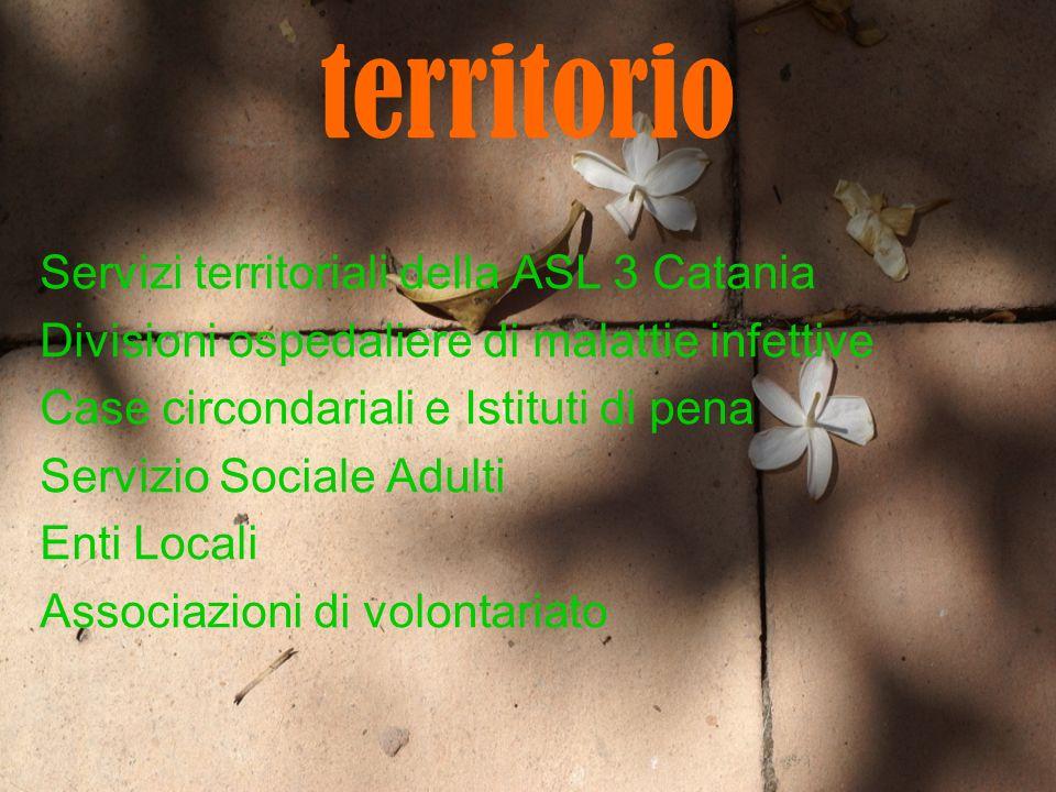territorio Servizi territoriali della ASL 3 Catania Divisioni ospedaliere di malattie infettive Case circondariali e Istituti di pena Servizio Sociale Adulti Enti Locali Associazioni di volontariato
