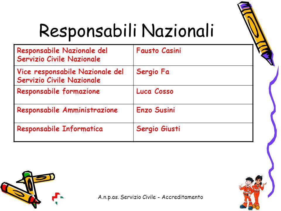 A.n.p.as. Servizio Civile - Accreditamento Responsabili Nazionali Responsabile Nazionale del Servizio Civile Nazionale Fausto Casini Vice responsabile