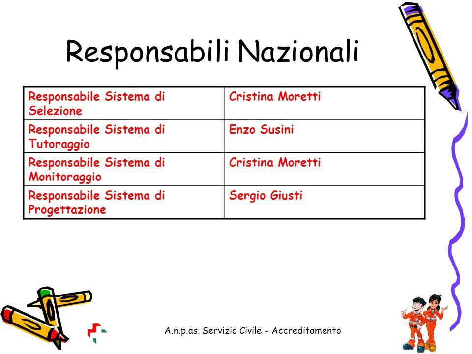 A.n.p.as. Servizio Civile - Accreditamento Responsabili Nazionali Responsabile Sistema di Selezione Cristina Moretti Responsabile Sistema di Tutoraggi