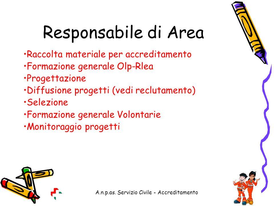 A.n.p.as. Servizio Civile - Accreditamento Responsabile di Area Raccolta materiale per accreditamento Formazione generale Olp-Rlea Progettazione Diffu