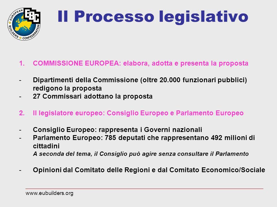Il Processo legislativo 1.COMMISSIONE EUROPEA: elabora, adotta e presenta la proposta -Dipartimenti della Commissione (oltre 20.000 funzionari pubblic