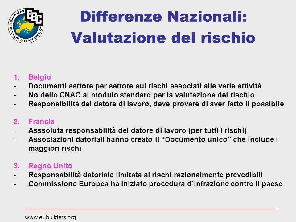 Differenze Nazionali: Valutazione del rischio 1.Belgio -Documenti settore per settore sui rischi associati alle varie attività -No dello CNAC al modul