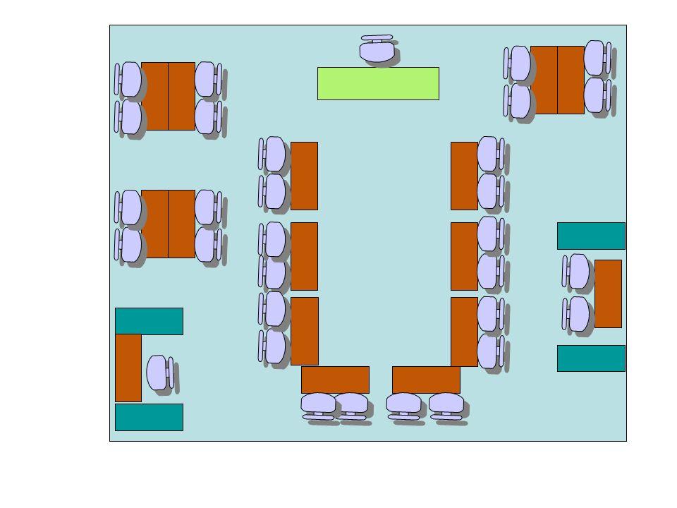 INSEGNAMENTO STRUTTURATO Organizzazione fisica - Principio di concordanza luogo-attività: 3aree visivamente chiare 3spazi delimitati per le specifiche
