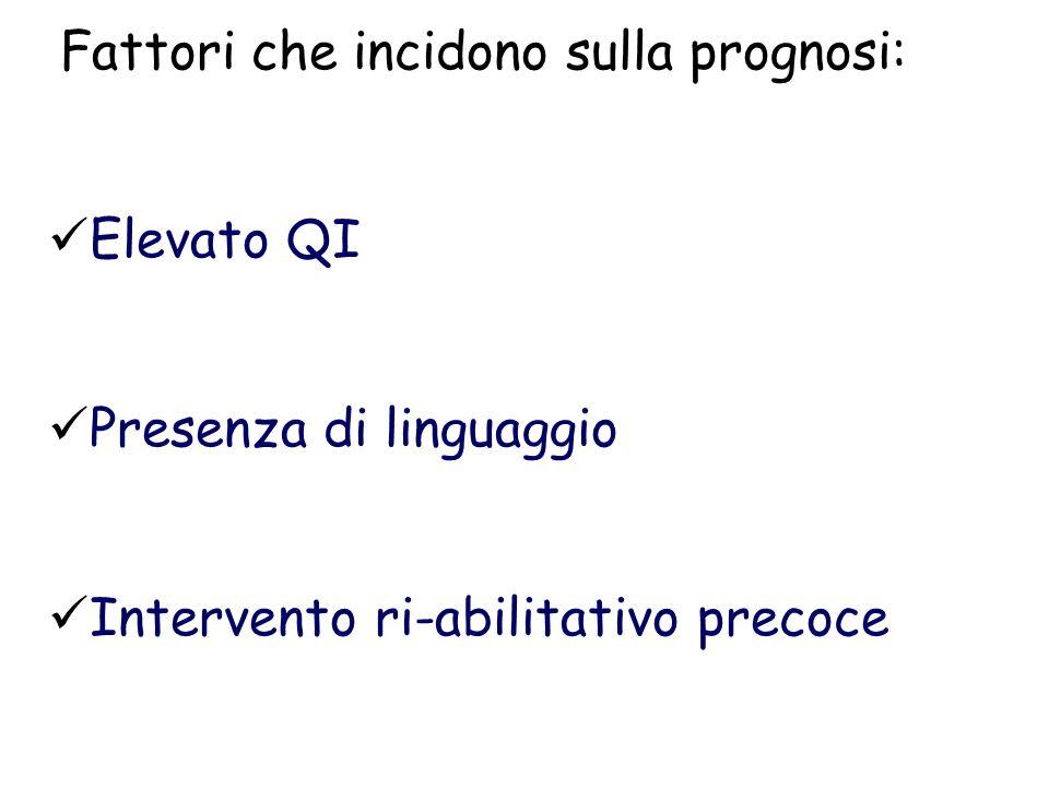Fattori che incidono sulla prognosi: Elevato QI Presenza di linguaggio Intervento ri-abilitativo precoce