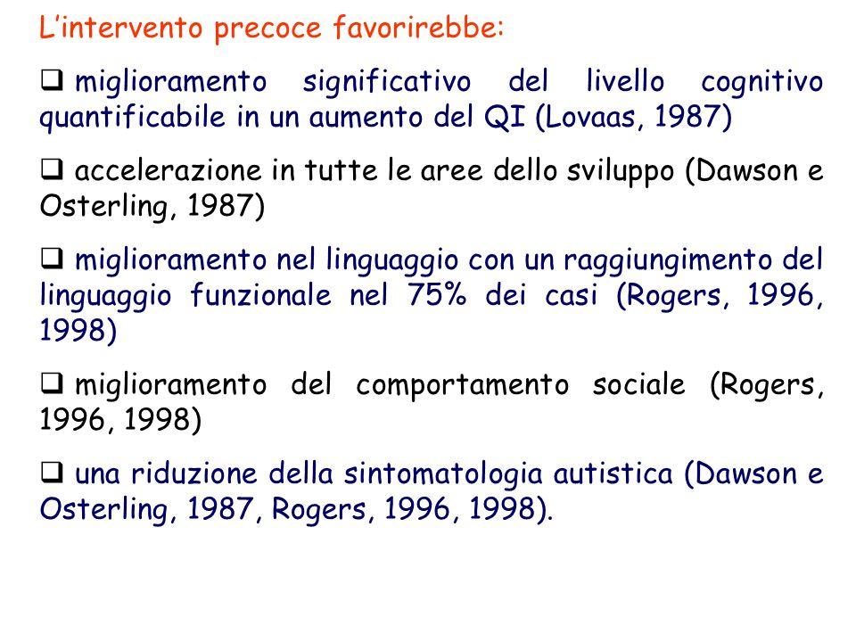 Lintervento precoce favorirebbe: miglioramento significativo del livello cognitivo quantificabile in un aumento del QI (Lovaas, 1987) accelerazione in tutte le aree dello sviluppo (Dawson e Osterling, 1987) miglioramento nel linguaggio con un raggiungimento del linguaggio funzionale nel 75% dei casi (Rogers, 1996, 1998) miglioramento del comportamento sociale (Rogers, 1996, 1998) una riduzione della sintomatologia autistica (Dawson e Osterling, 1987, Rogers, 1996, 1998).