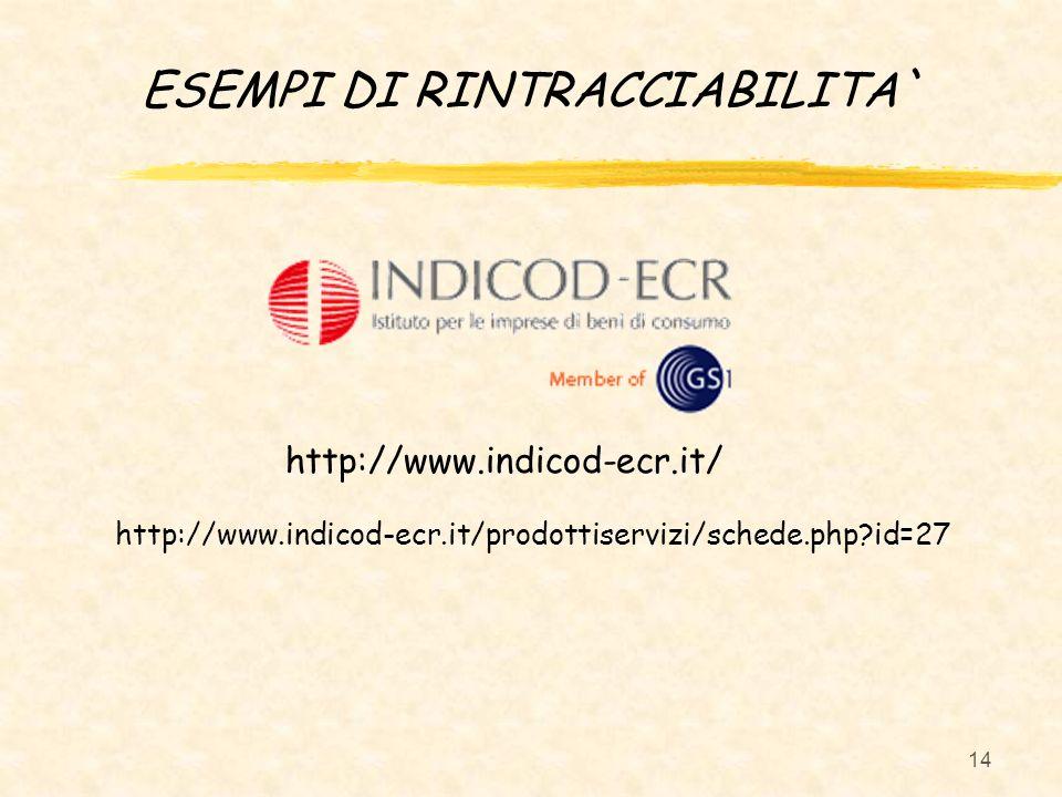 14 http://www.indicod-ecr.it/ http://www.indicod-ecr.it/prodottiservizi/schede.php?id=27 ESEMPI DI RINTRACCIABILITA`