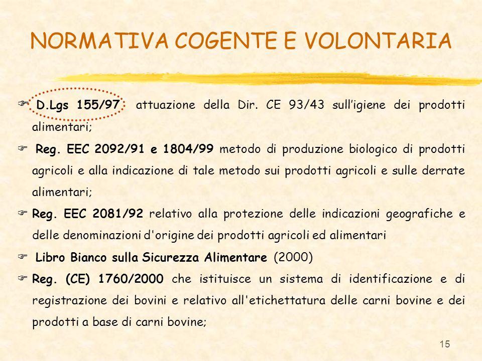 15 D.Lgs 155/97 attuazione della Dir. CE 93/43 sulligiene dei prodotti alimentari; Reg. EEC 2092/91 e 1804/99 metodo di produzione biologico di prodot