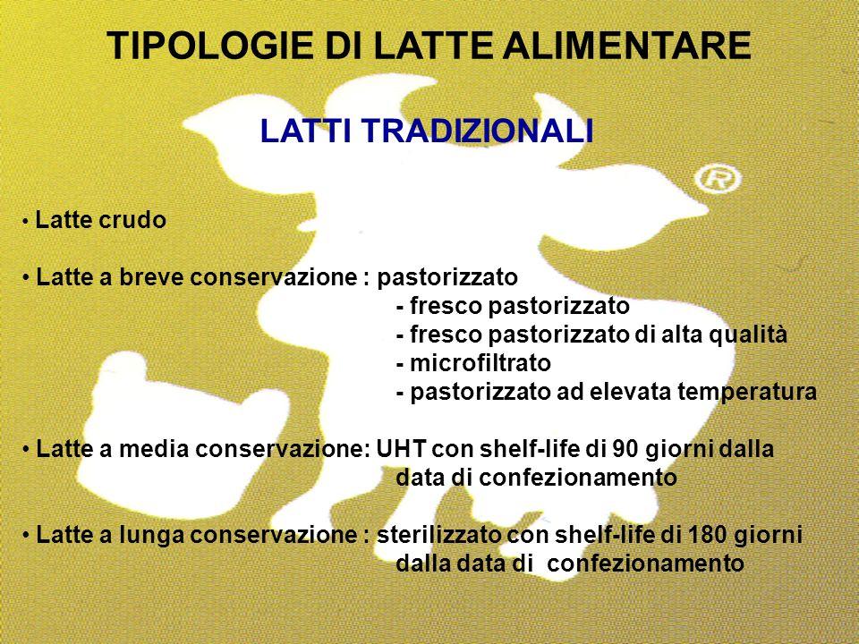20 TIPOLOGIE DI LATTE ALIMENTARE LATTI TRADIZIONALI Latte crudo Latte a breve conservazione : pastorizzato - fresco pastorizzato - fresco pastorizzato