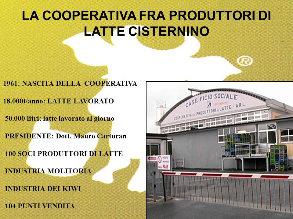 24 LA COOPERATIVA FRA PRODUTTORI DI LATTE CISTERNINO 1961: NASCITA DELLA COOPERATIVA 18.000t/anno: LATTE LAVORATO 50.000 litri: latte lavorato al gior