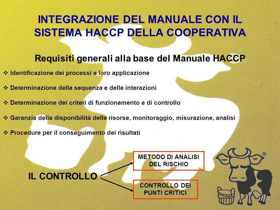 37 INTEGRAZIONE DEL MANUALE CON IL SISTEMA HACCP DELLA COOPERATIVA Requisiti generali alla base del Manuale HACCP Identificazione dei processi e loro