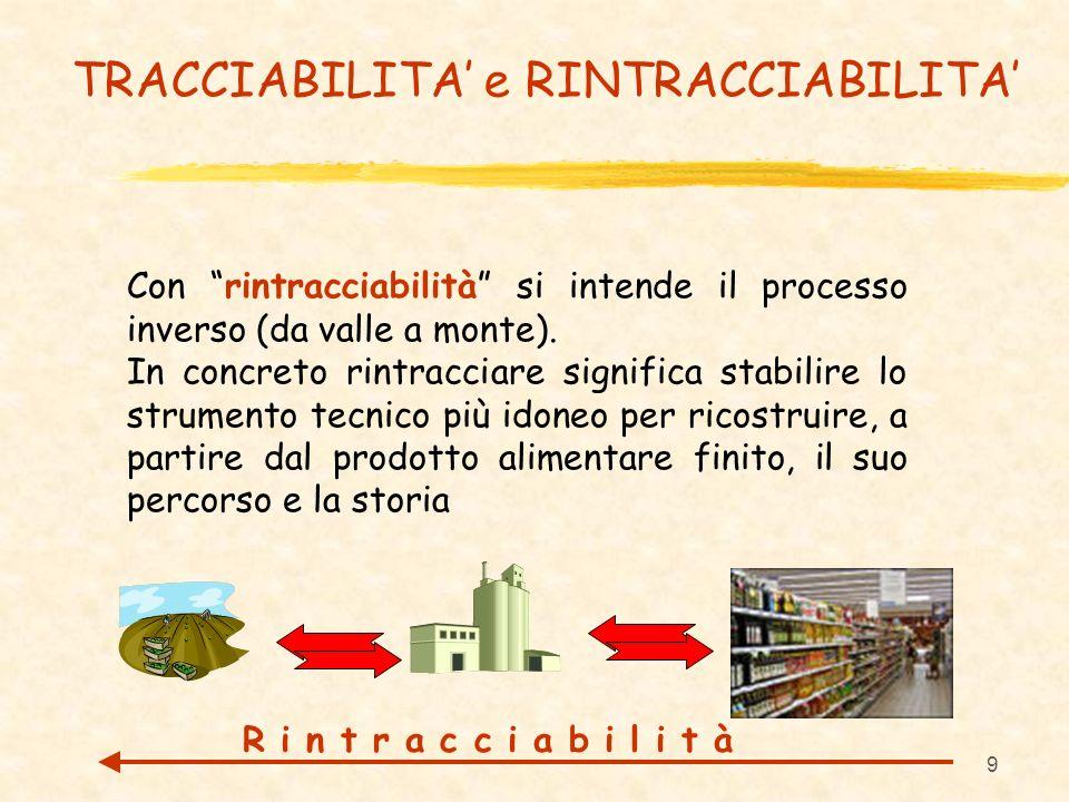 9 Con rintracciabilità si intende il processo inverso (da valle a monte). In concreto rintracciare significa stabilire lo strumento tecnico più idoneo