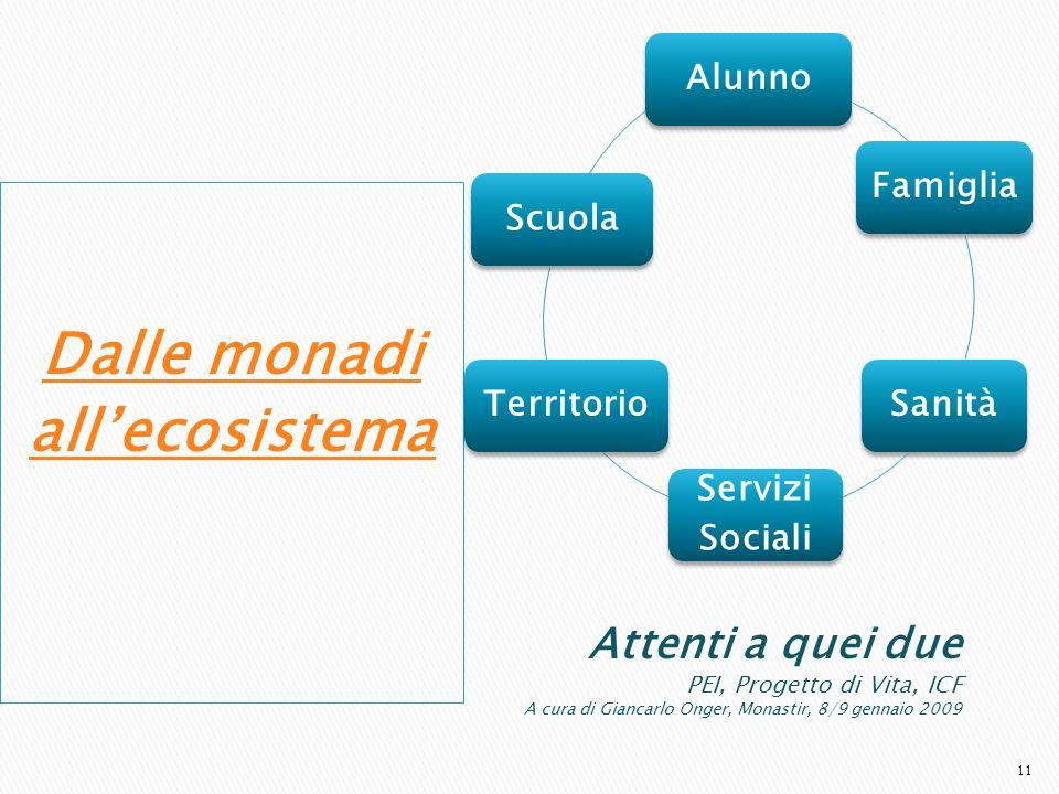 Dalle monadi allecosistema AlunnoFamigliaSanità Servizi Sociali TerritorioScuola 11