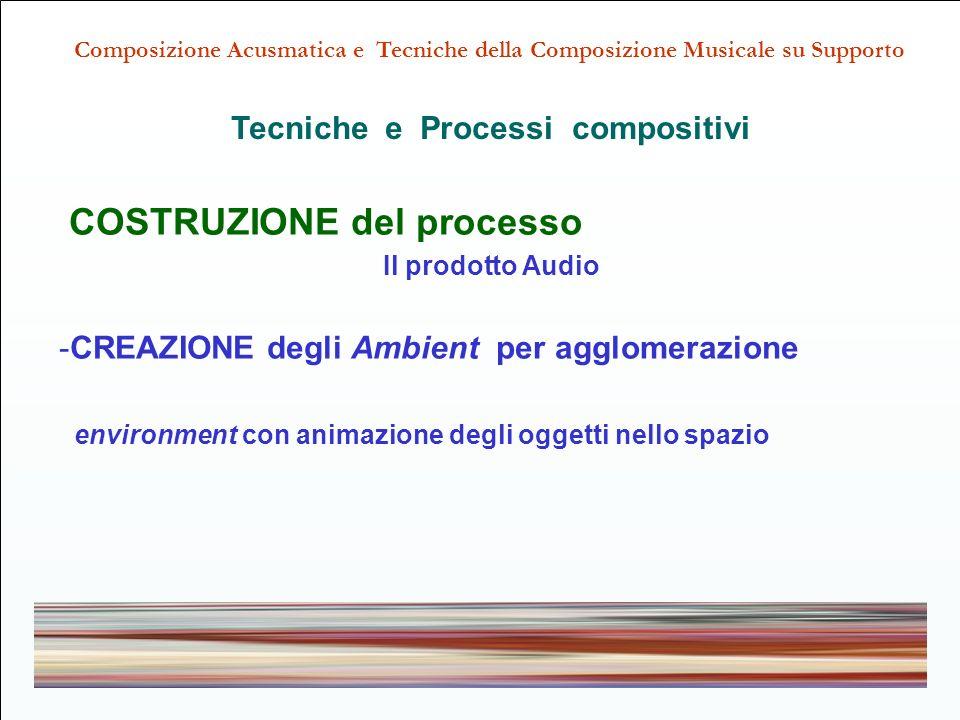 COSTRUZIONE del processo Il prodotto Audio -CREAZIONE degli Ambient per agglomerazione environment con animazione degli oggetti nello spazio Composizione Acusmatica e Tecniche della Composizione Musicale su Supporto Tecniche e Processi compositivi