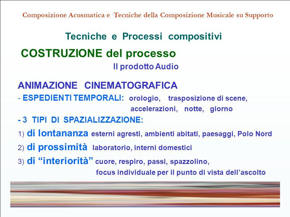 COSTRUZIONE del processo Il prodotto Audio ANIMAZIONE CINEMATOGRAFICA - ESPEDIENTI TEMPORALI: orologio, trasposizione di scene, accelerazioni, notte, giorno - 3 TIPI DI SPAZIALIZZAZIONE: 1) di lontananza esterni agresti, ambienti abitati, paesaggi, Polo Nord 2) di prossimità laboratorio, interni domestici 3) di interiorità cuore, respiro, passi, spazzolino, focus individuale per il punto di vista dellascolto Composizione Acusmatica e Tecniche della Composizione Musicale su Supporto Tecniche e Processi compositivi