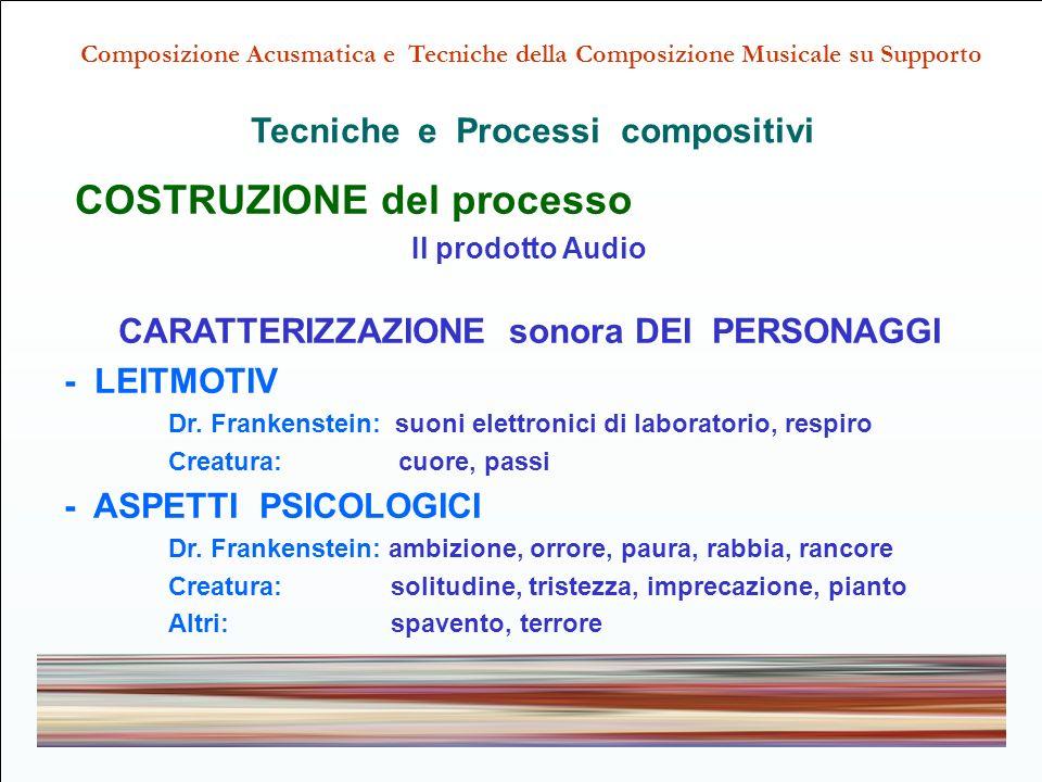COSTRUZIONE del processo Il prodotto Audio CARATTERIZZAZIONE sonora DEI PERSONAGGI - LEITMOTIV Dr.