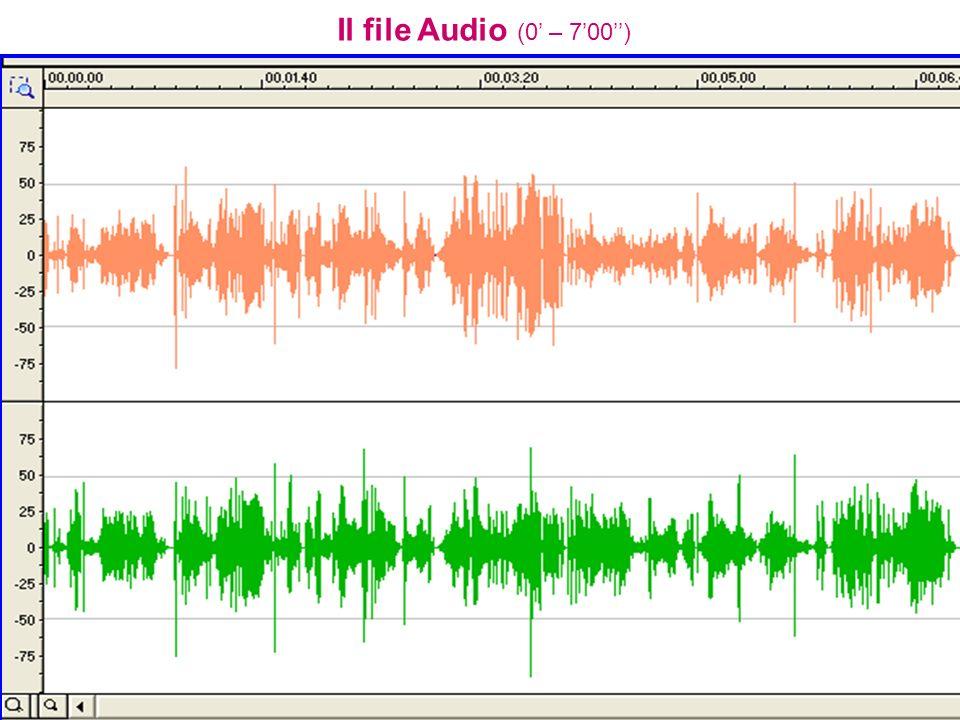 Il file Audio (0 – 700)