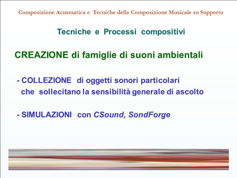 COLLEZIONE Degli oggetti sonori Cartella della scena 12 con 29 audio file di suoni concreti e sintetici