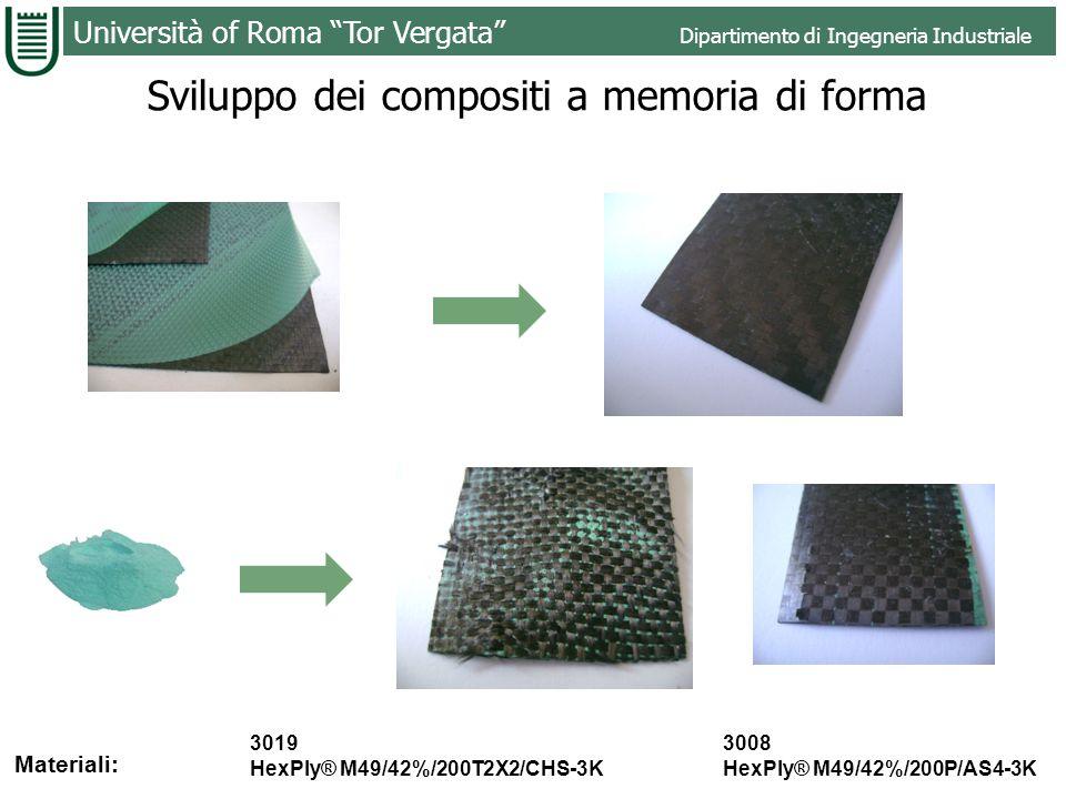 Università of Roma Tor Vergata Dipartimento di Ingegneria Industriale Sviluppo dei compositi a memoria di forma 3019 HexPly® M49/42%/200T2X2/CHS-3K 30