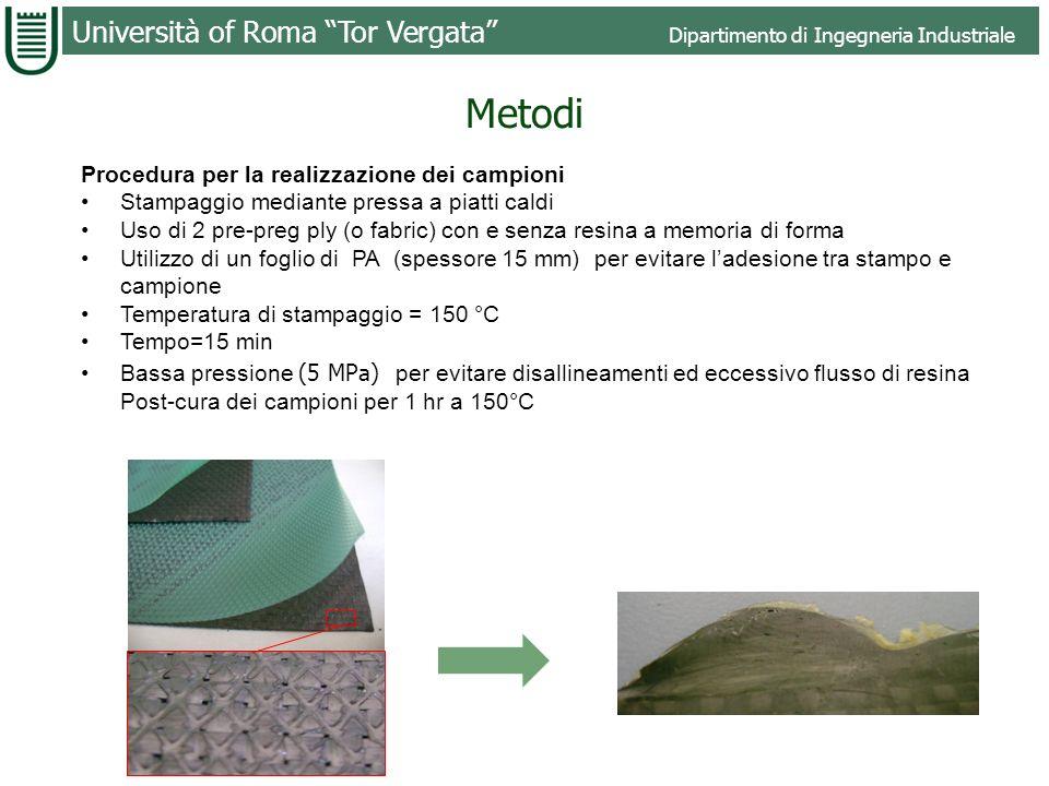 Università of Roma Tor Vergata Dipartimento di Ingegneria Industriale Procedura per la realizzazione dei campioni Stampaggio mediante pressa a piatti