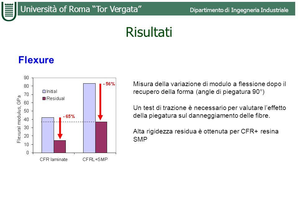 Università of Roma Tor Vergata Dipartimento di Ingegneria Industriale Flexure Misura della variazione di modulo a flessione dopo il recupero della for