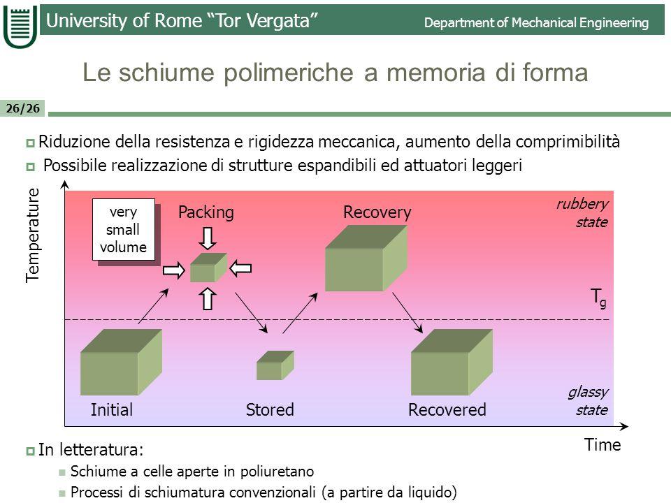 University of Rome Tor Vergata Department of Mechanical Engineering 26/26 Grazie per lattenzione!