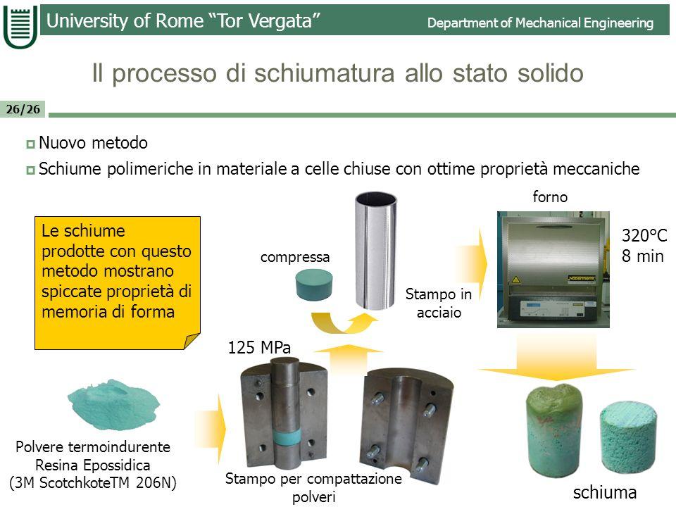 University of Rome Tor Vergata Department of Mechanical Engineering 26/26 Schiume polimeriche a memoria di forma Esempio un semplice attuatore