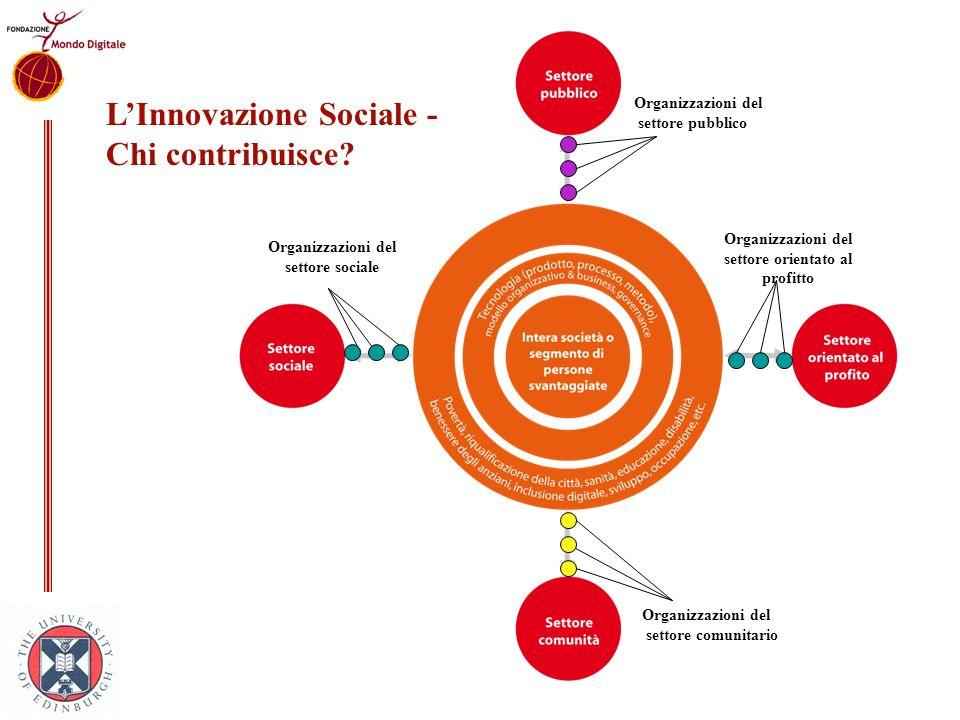 LInnovazione Sociale - Chi contribuisce? Organizzazioni del settore sociale Organizzazioni del settore orientato al profitto Organizzazioni del settor