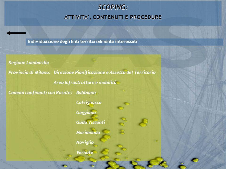 SCOPING: ATTIVITA, CONTENUTI E PROCEDURE Individuazione degli Enti territorialmente interessati Regione Lombardia Provincia di Milano: Direzione Piani