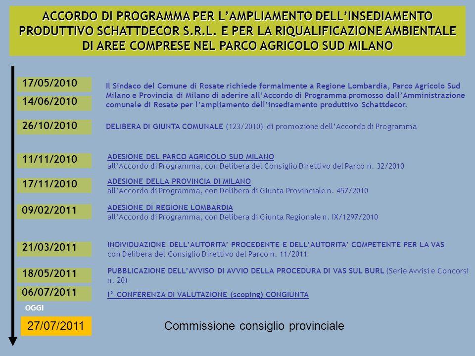 17/05/2010 14/06/2010 26/10/2010 11/11/2010 21/03/2011 18/05/2011 06/07/2011 OGGI ADESIONE DEL PARCO AGRICOLO SUD MILANO allAccordo di Programma, con