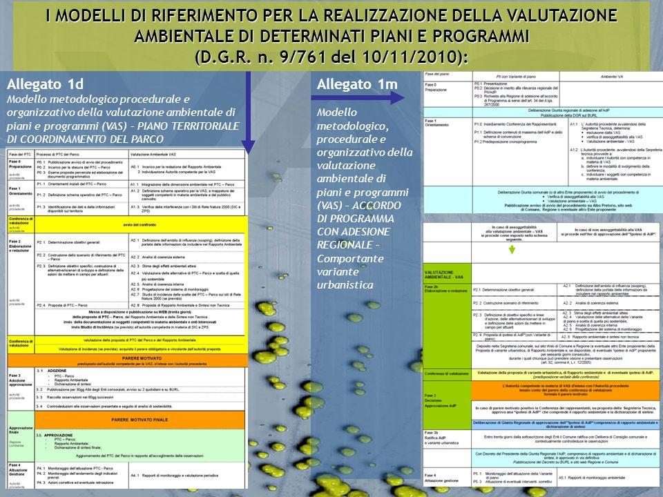 I MODELLI DI RIFERIMENTO PER LA REALIZZAZIONE DELLA VALUTAZIONE AMBIENTALE DI DETERMINATI PIANI E PROGRAMMI (D.G.R. n. 9/761 del 10/11/2010): Allegato