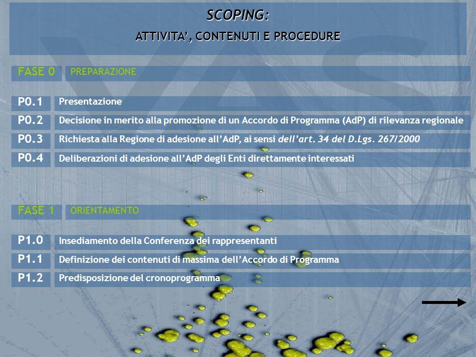 SCOPING: ATTIVITA, CONTENUTI E PROCEDURE PREPARAZIONE FASE 0 Presentazione P0.1 Decisione in merito alla promozione di un Accordo di Programma (AdP) d