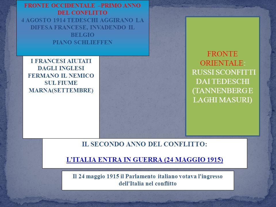 IL SECONDO ANNO DEL CONFLITTO: LITALIA ENTRA IN GUERRA (24 MAGGIO 1915) Il 24 maggio 1915 il Parlamento italiano votava l ingresso dell Italia nel conflitto FRONTE OCCIDENTALE –PRIMO ANNO DEL CONFLITTO 4 AGOSTO 1914 TEDESCHI AGGIRANO LA DIFESA FRANCESE, INVADENDO IL BELGIO PIANO SCHLIEFFEN I FRANCESI AIUTATI DAGLI INGLESI FERMANO IL NEMICO SUL FIUME MARNA(SETTEMBRE) FRONTE ORIENTALE: RUSSI SCONFITTI DAI TEDESCHI (TANNENBERG E LAGHI MASURI)