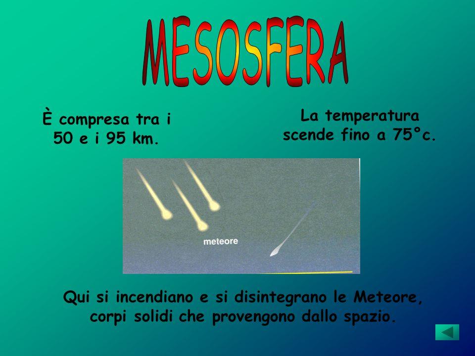 TERMOSFERA MESOSFERA STRATOSFERA ESOSFERA TROPOSFERA