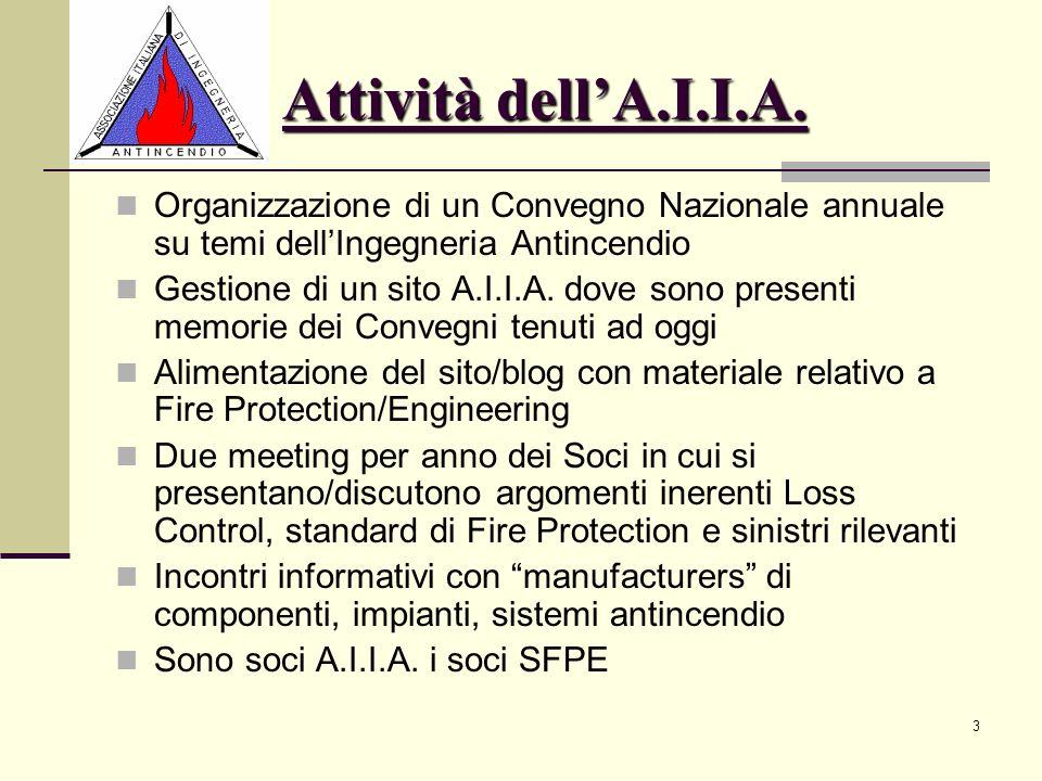 4 A.I.I.A.Convegni A.I.I.A. 1994: La sostituzione dellHALON 1301.