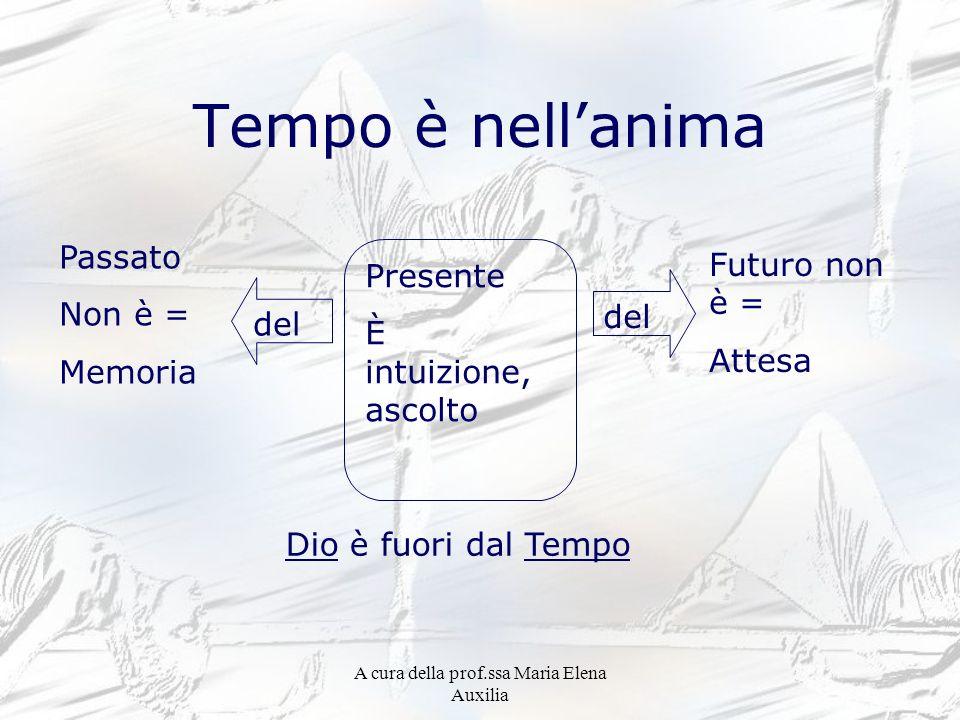 A cura della prof.ssa Maria Elena Auxilia Tempo è nellanima Passato Non è = Memoria Presente È intuizione, ascolto Futuro non è = Attesa del Dio è fuo