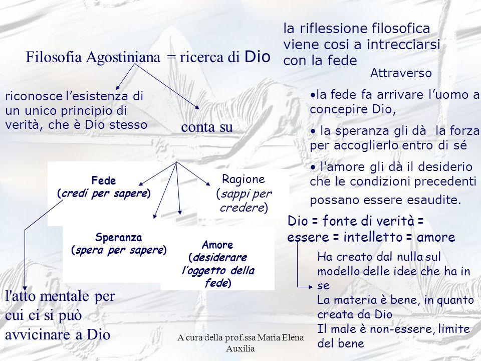 A cura della prof.ssa Maria Elena Auxilia Filosofia Agostiniana = ricerca di Dio Fede (credi per sapere) Ragione (sappi per credere) conta su Dio = fo