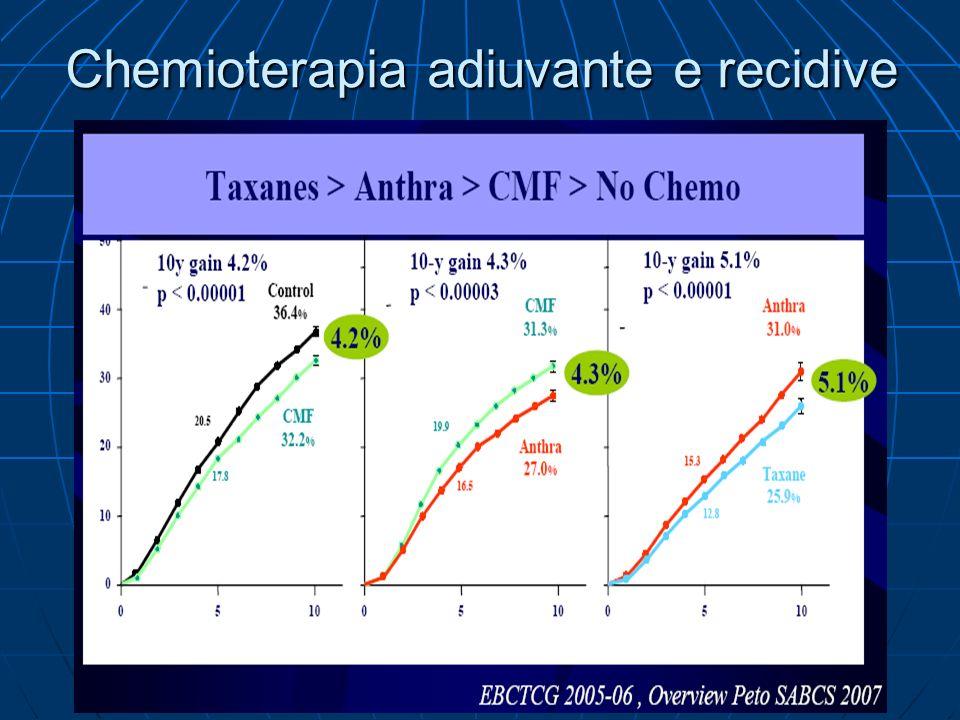 Chemioterapia adiuvante e recidive