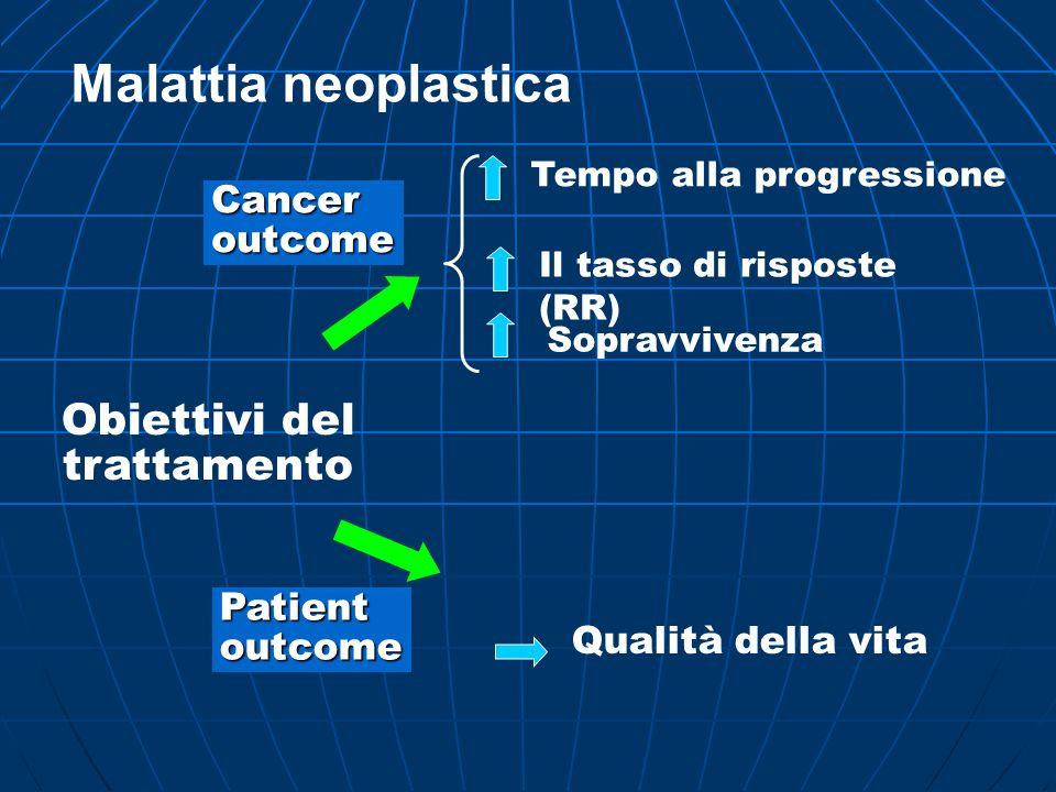 Qualità della vita Obiettivi del trattamento Tempo alla progressione Il tasso di risposte (RR) Sopravvivenza Canceroutcome Malattia neoplastica Patien