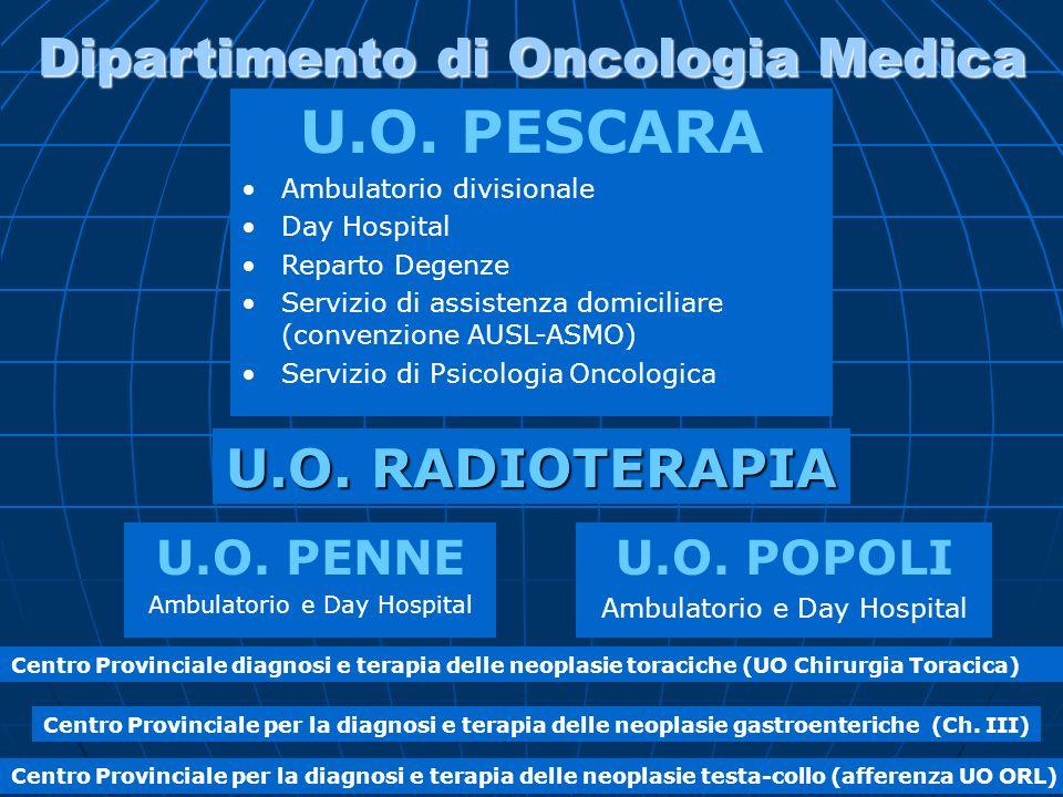 U.O. PESCARA Ambulatorio divisionale Day Hospital Reparto Degenze Servizio di assistenza domiciliare (convenzione AUSL-ASMO) Servizio di Psicologia On