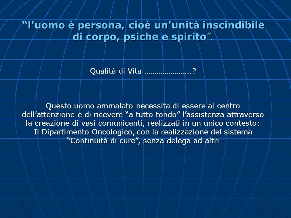 luomo è persona, cioè ununità inscindibile di corpo, psiche e spirito. Qualità di Vita …………………..? Questo uomo ammalato necessita di essere al centro d