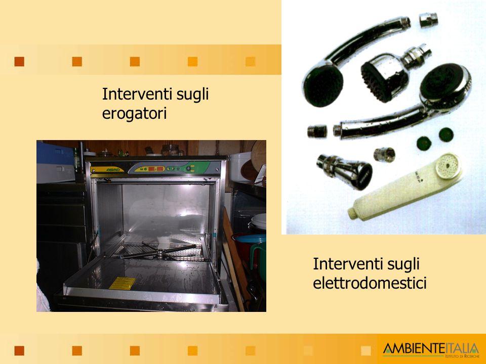 Interventi sugli erogatori Interventi sugli elettrodomestici