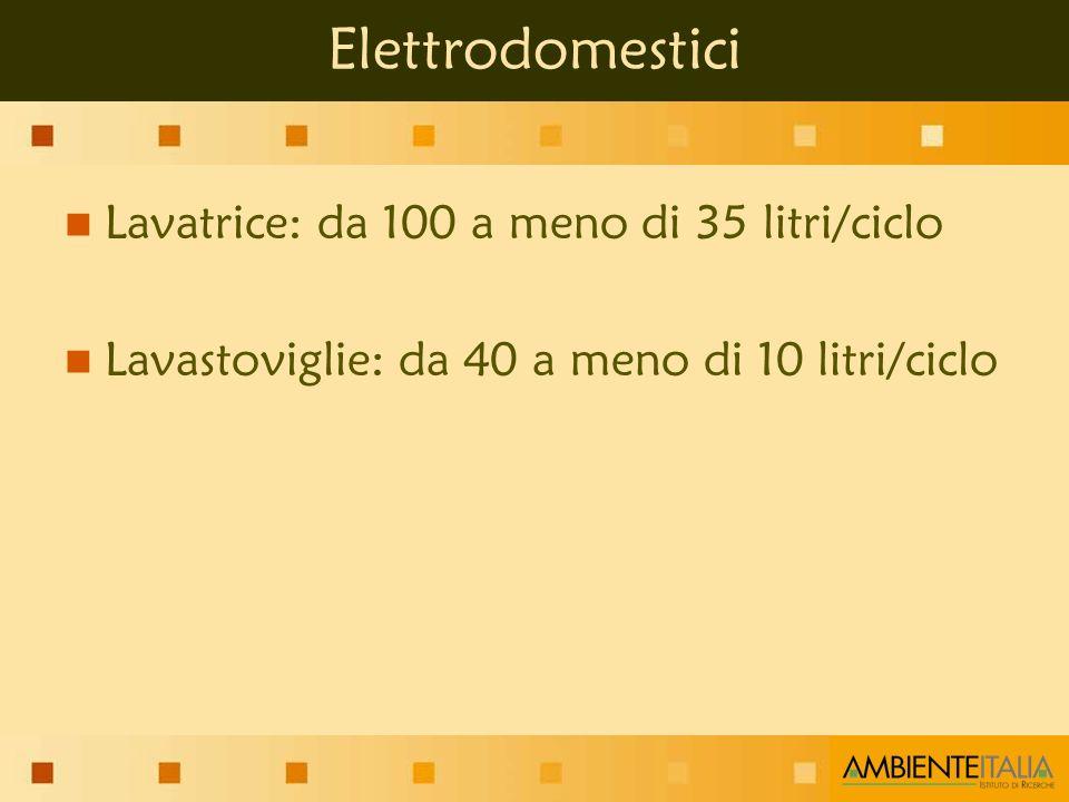 Elettrodomestici Lavatrice: da 100 a meno di 35 litri/ciclo Lavastoviglie: da 40 a meno di 10 litri/ciclo