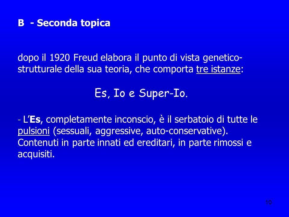 10 B - Seconda topica dopo il 1920 Freud elabora il punto di vista genetico- strutturale della sua teoria, che comporta tre istanze: Es, Io e Super-Io