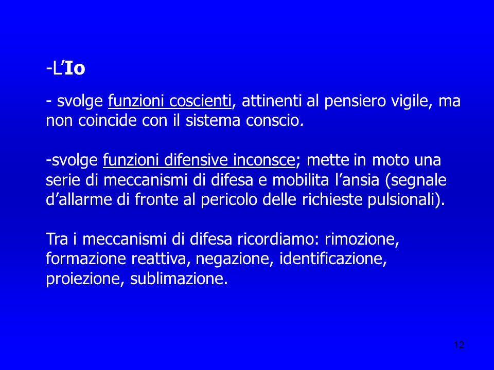 12 -LIo - svolge funzioni coscienti, attinenti al pensiero vigile, ma non coincide con il sistema conscio. -svolge funzioni difensive inconsce; mette